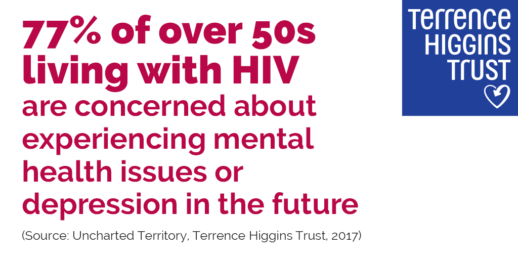 Mental Health week - 77% of overs 50s living with HIV concerned about mental health issues or depression in future