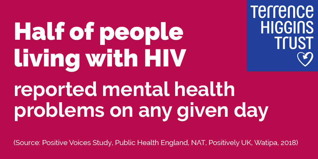 Mental Health Week - half of people living with HIV reported mental health problems